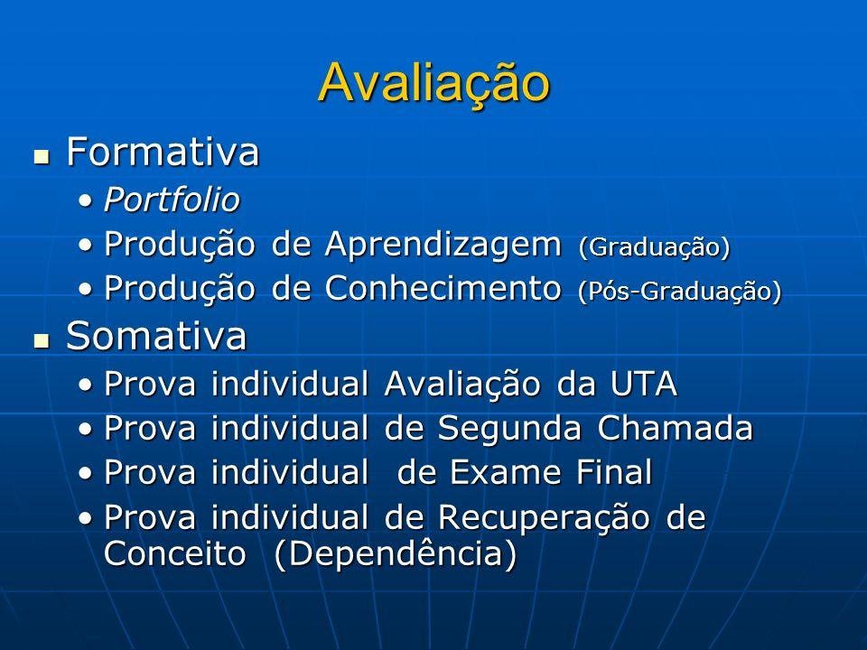 Avaliação Formativa Formativa PortfolioPortfolio Produção de Aprendizagem (Graduação)Produção de Aprendizagem (Graduação) Produção de Conhecimento (Pó