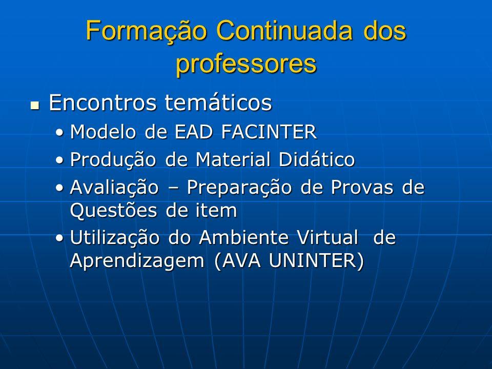 Formação Continuada dos professores Encontros temáticos Encontros temáticos Modelo de EAD FACINTERModelo de EAD FACINTER Produção de Material Didático