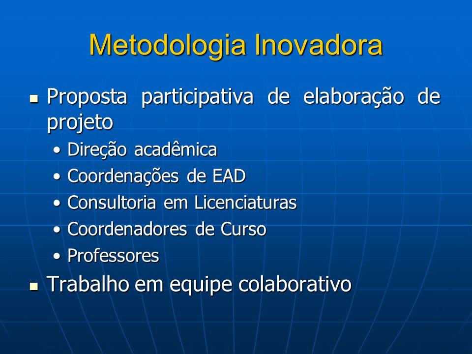 Metodologia Inovadora Inclusão de alunos que não têm oportunidade de acesso à Educação Superior convencional.