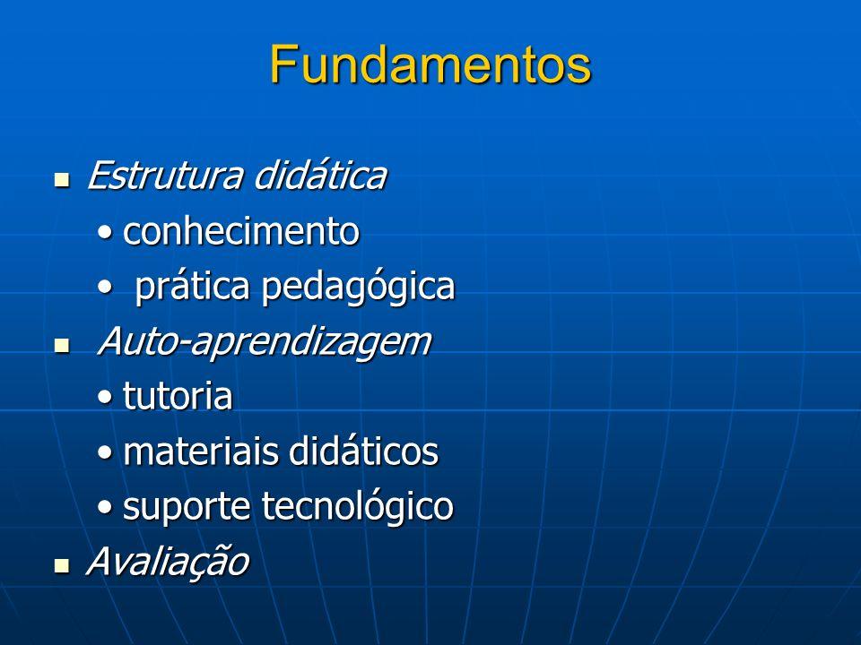 Fundamentos Estrutura didática Estrutura didática conhecimentoconhecimento prática pedagógica prática pedagógica Auto-aprendizagem Auto-aprendizagem t