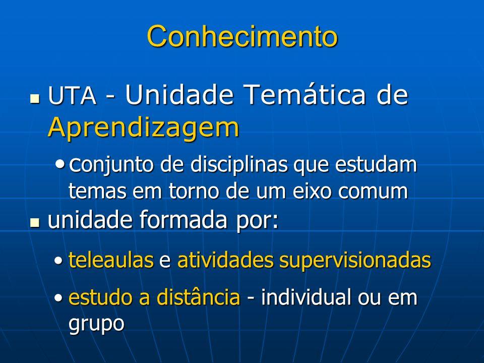 Conhecimento UTA - Unidade Temática de Aprendizagem UTA - Unidade Temática de Aprendizagem c onjunto de disciplinas que estudam temas em torno de um e