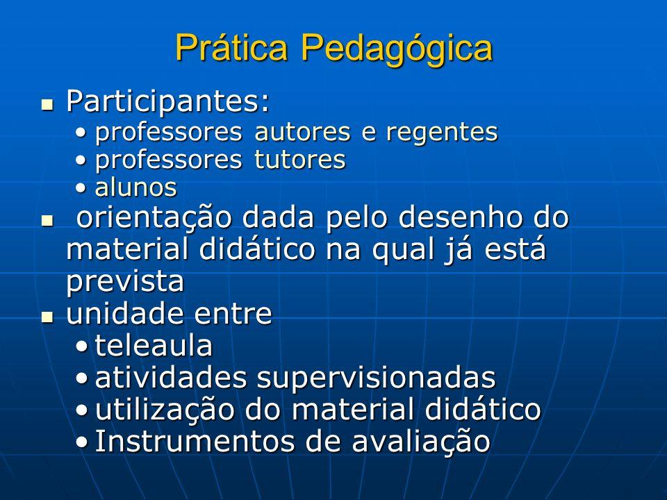 Prática Pedagógica Participantes: Participantes: professores autores e regentesprofessores autores e regentes professores tutoresprofessores tutores a