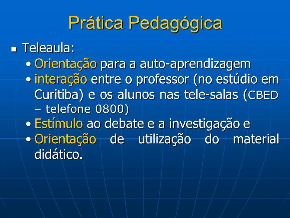 Prática Pedagógica Teleaula: Teleaula: Orientação para a auto-aprendizagemOrientação para a auto-aprendizagem interação entre o professor (no estúdio
