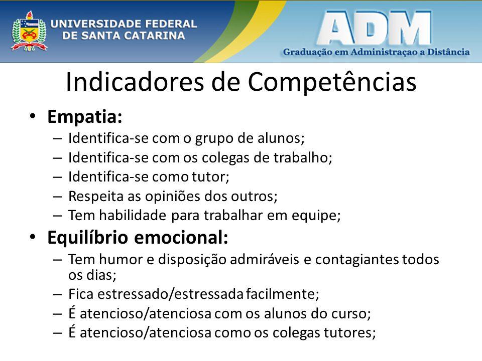 Indicadores de Competências Empatia: – Identifica-se com o grupo de alunos; – Identifica-se com os colegas de trabalho; – Identifica-se como tutor; –