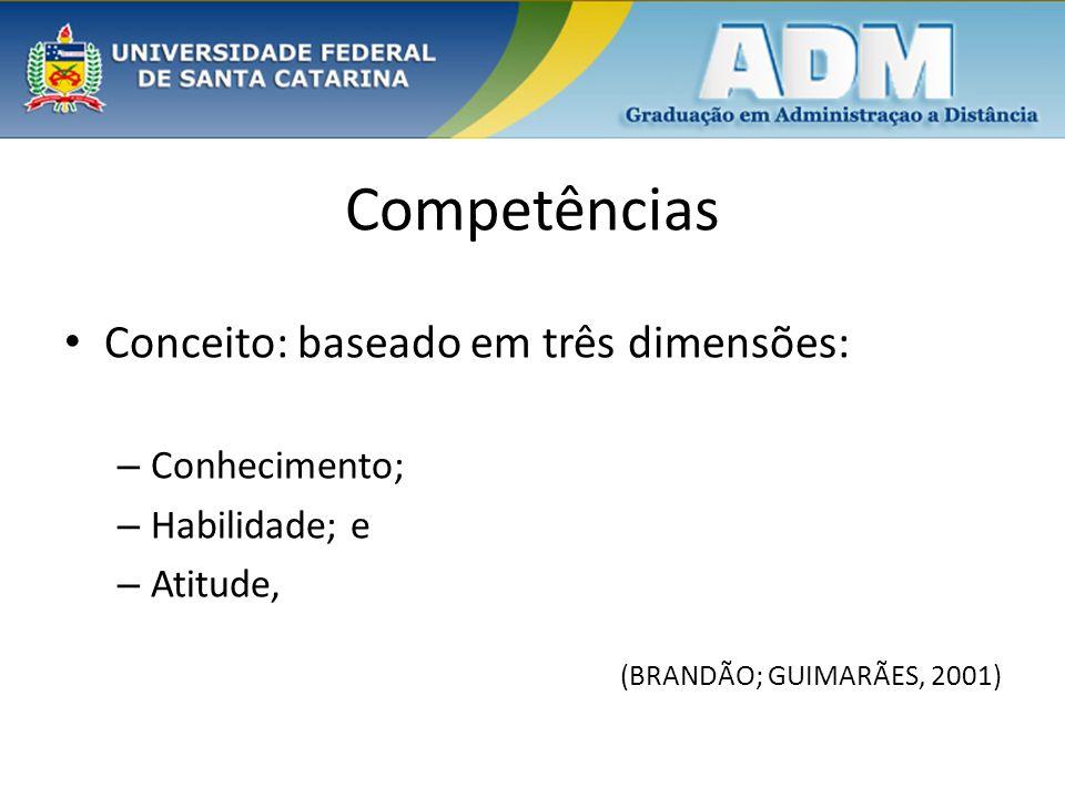 Competências Conceito: baseado em três dimensões: – Conhecimento; – Habilidade; e – Atitude, (BRANDÃO; GUIMARÃES, 2001)
