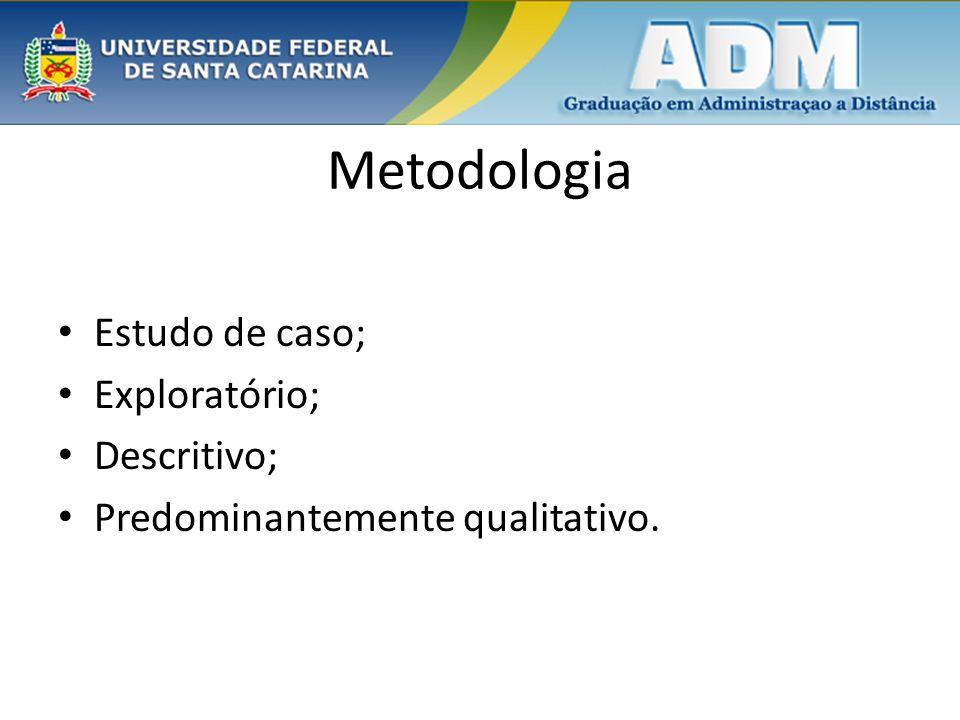 Metodologia Estudo de caso; Exploratório; Descritivo; Predominantemente qualitativo.