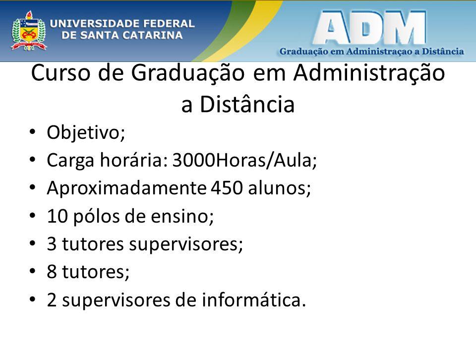 Curso de Graduação em Administração a Distância Objetivo; Carga horária: 3000Horas/Aula; Aproximadamente 450 alunos; 10 pólos de ensino; 3 tutores sup