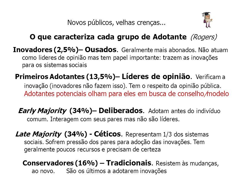 Novos públicos, velhas crenças... O que caracteriza cada grupo de Adotante (Rogers) Inovadores (2,5%)– Ousados. Geralmente mais abonados. Não atuam co