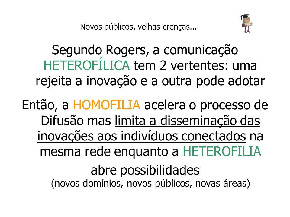 Segundo Rogers, a comunicação HETEROFÍLICA tem 2 vertentes: uma rejeita a inovação e a outra pode adotar Então, a HOMOFILIA acelera o processo de Difu