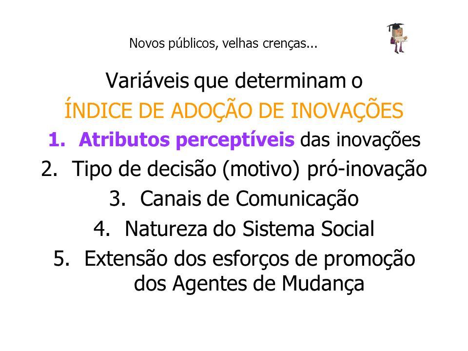 Variáveis que determinam o ÍNDICE DE ADOÇÃO DE INOVAÇÕES 1.Atributos perceptíveis das inovações 2.Tipo de decisão (motivo) pró-inovação 3.Canais de Co
