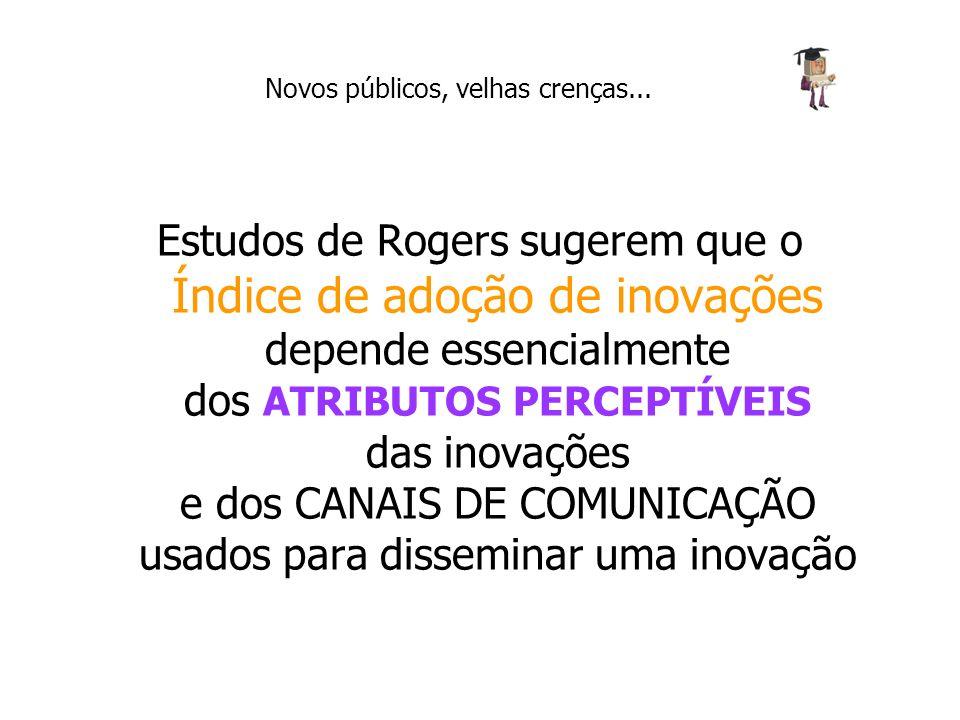Estudos de Rogers sugerem que o Índice de adoção de inovações depende essencialmente dos ATRIBUTOS PERCEPTÍVEIS das inovações e dos CANAIS DE COMUNICA