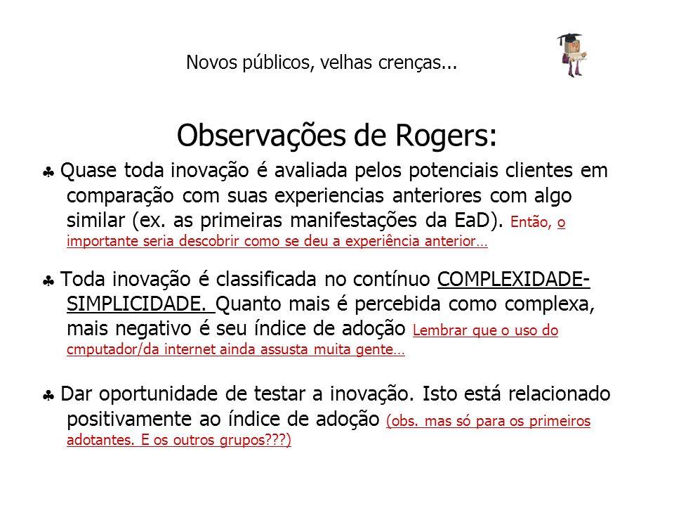 Observações de Rogers: Quase toda inovação é avaliada pelos potenciais clientes em comparação com suas experiencias anteriores com algo similar (ex. a