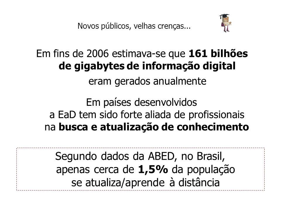 Novos públicos, velhas crenças... Em fins de 2006 estimava-se que 161 bilhões de gigabytes de informação digital eram gerados anualmente Segundo dados