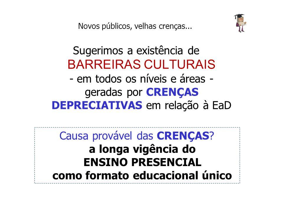 Sugerimos a existência de BARREIRAS CULTURAIS - em todos os níveis e áreas - geradas por CRENÇAS DEPRECIATIVAS em relação à EaD Novos públicos, velhas