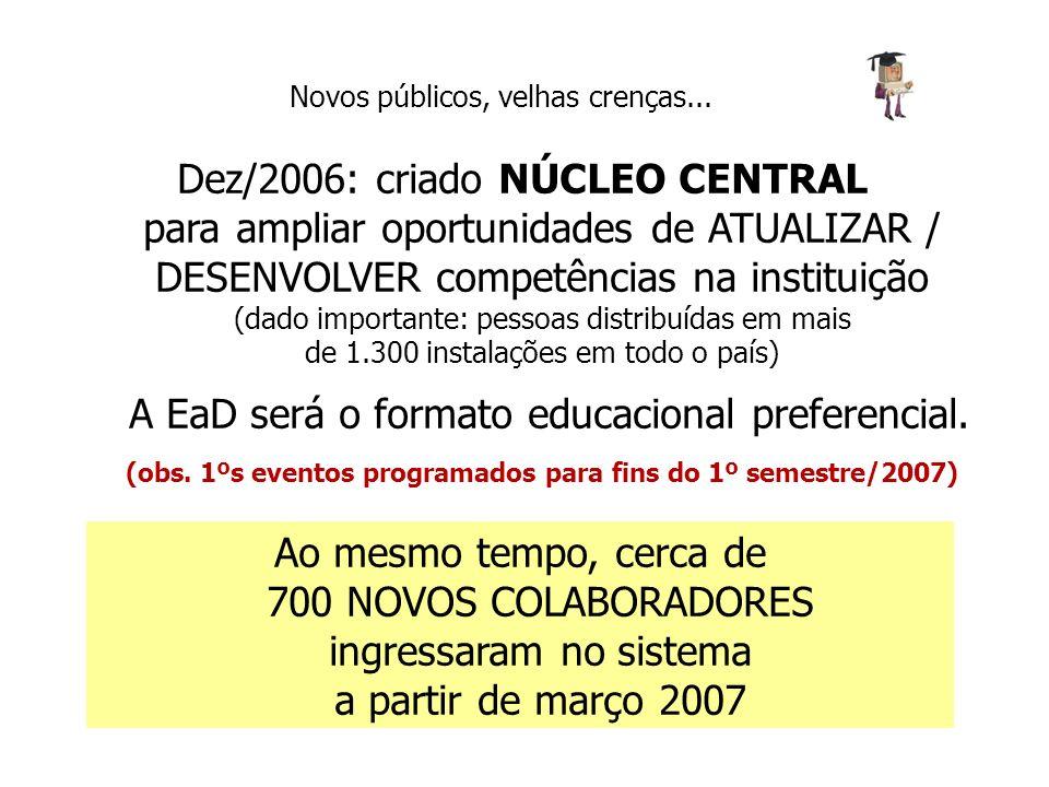 Novos públicos, velhas crenças... Ao mesmo tempo, cerca de 700 NOVOS COLABORADORES ingressaram no sistema a partir de março 2007 Dez/2006: criado NÚCL