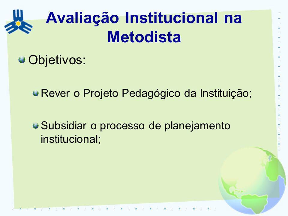 Avaliação Institucional na Metodista Objetivos: Rever o Projeto Pedagógico da Instituição; Subsidiar o processo de planejamento institucional;