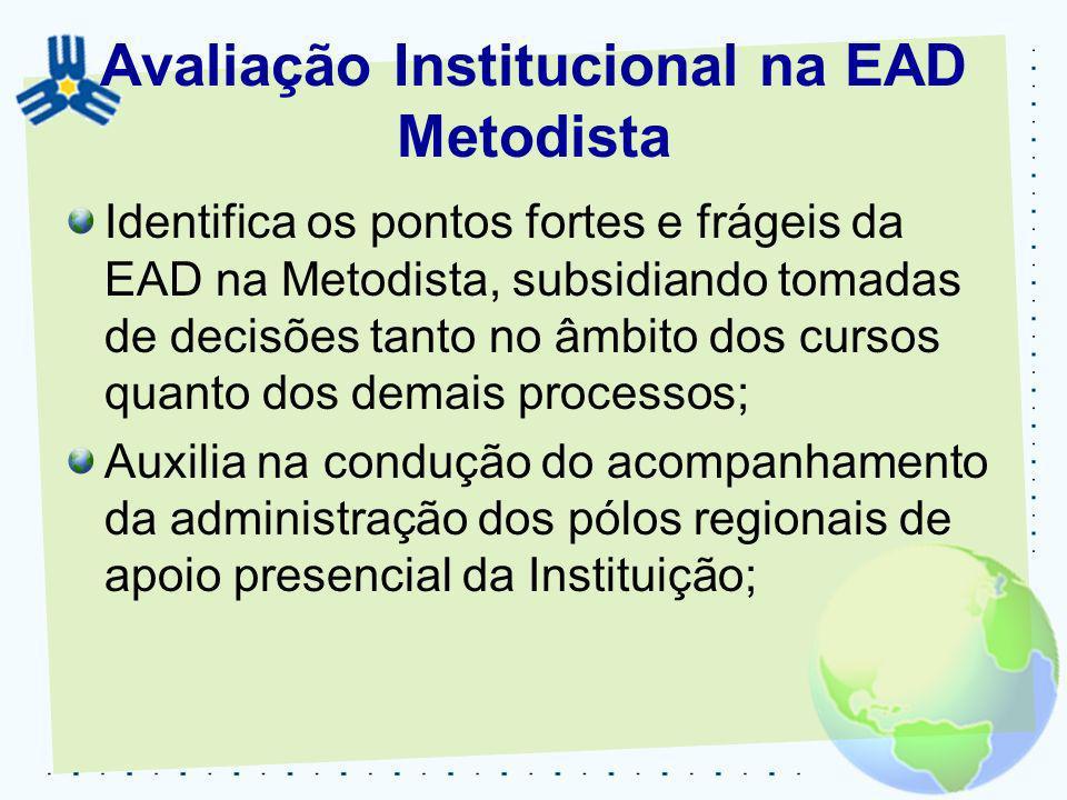 Avaliação Institucional na EAD Metodista Identifica os pontos fortes e frágeis da EAD na Metodista, subsidiando tomadas de decisões tanto no âmbito do