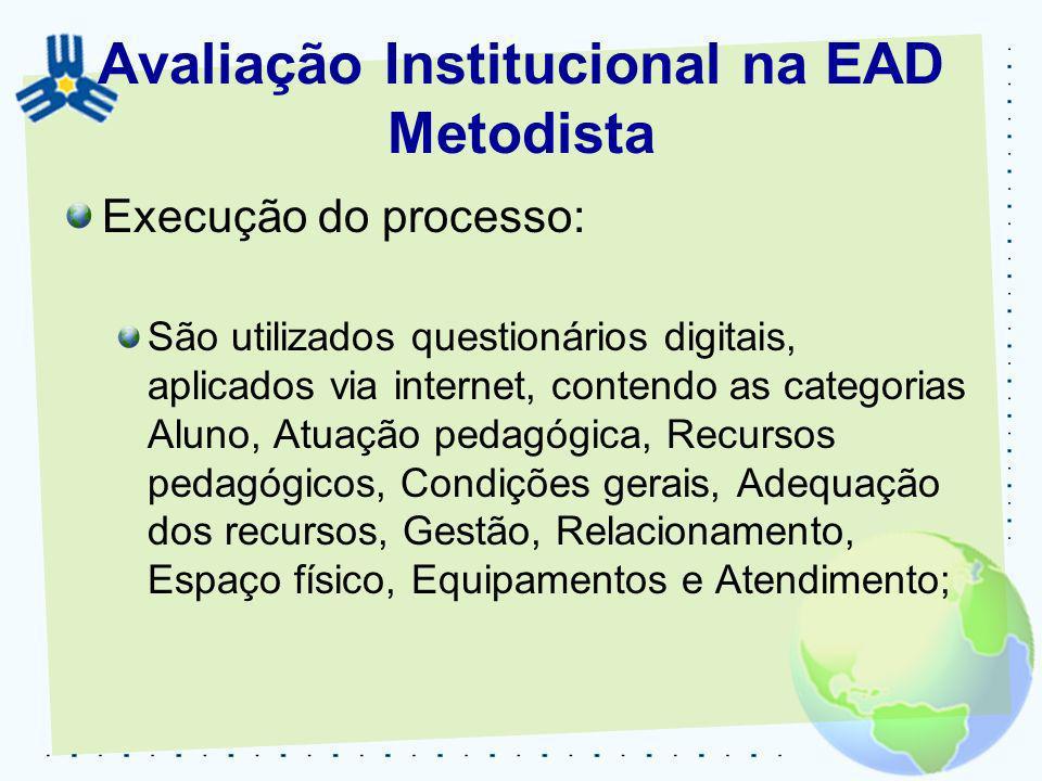 Avaliação Institucional na EAD Metodista Execução do processo: São utilizados questionários digitais, aplicados via internet, contendo as categorias A