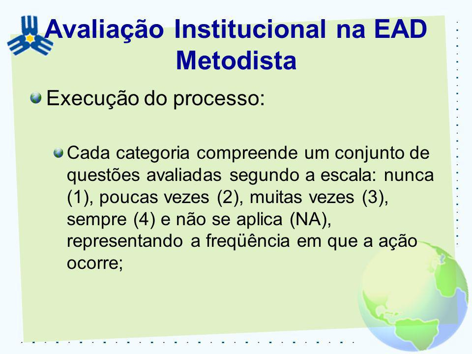 Execução do processo: Cada categoria compreende um conjunto de questões avaliadas segundo a escala: nunca (1), poucas vezes (2), muitas vezes (3), sem