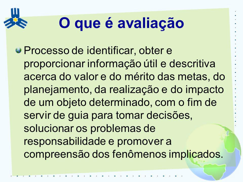 O que é avaliação Processo de identificar, obter e proporcionar informação útil e descritiva acerca do valor e do mérito das metas, do planejamento, d