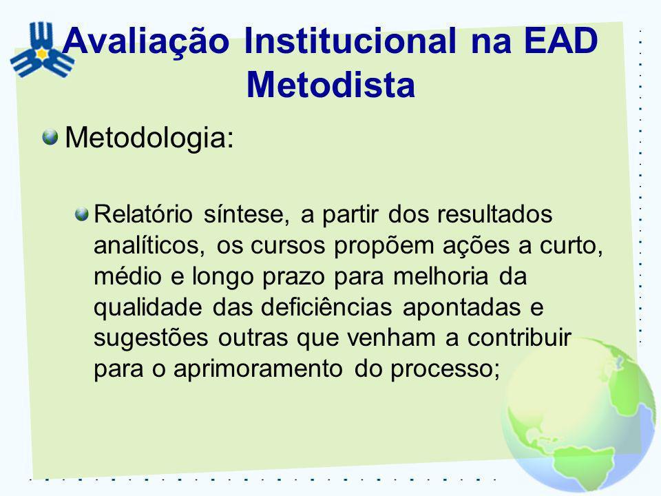 Avaliação Institucional na EAD Metodista Metodologia: Relatório síntese, a partir dos resultados analíticos, os cursos propõem ações a curto, médio e