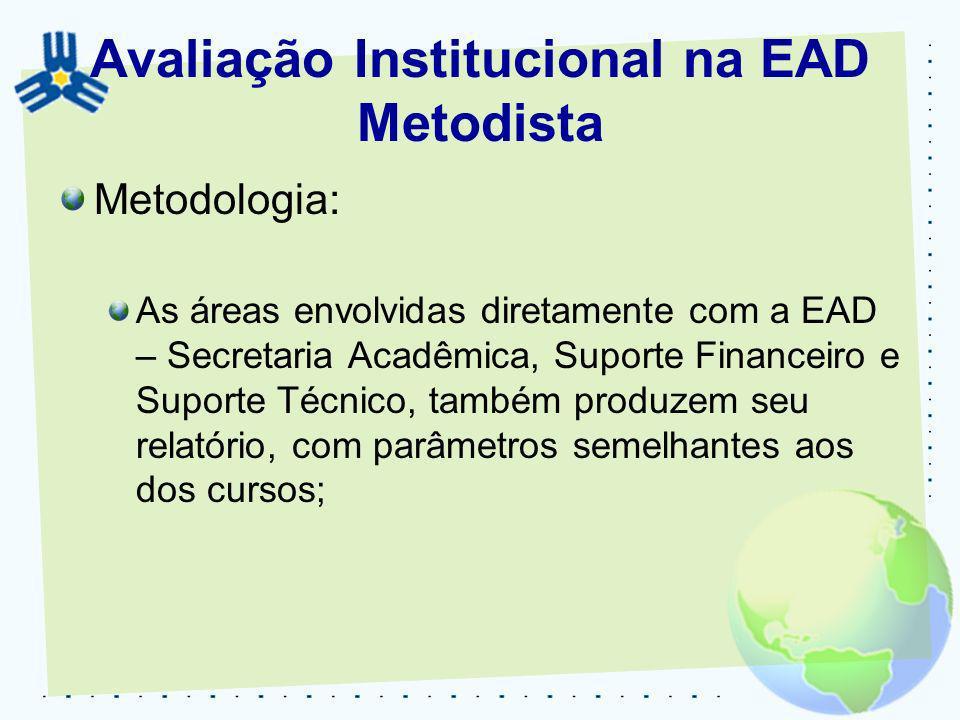 Avaliação Institucional na EAD Metodista Metodologia: As áreas envolvidas diretamente com a EAD – Secretaria Acadêmica, Suporte Financeiro e Suporte T