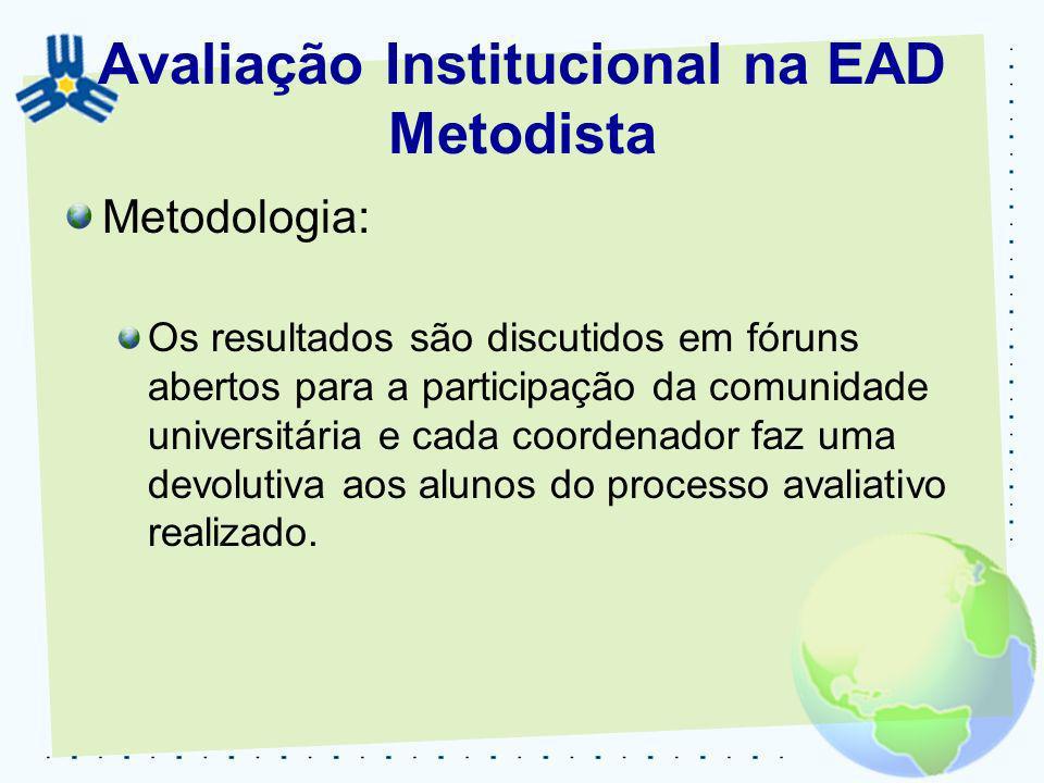 Avaliação Institucional na EAD Metodista Metodologia: Os resultados são discutidos em fóruns abertos para a participação da comunidade universitária e