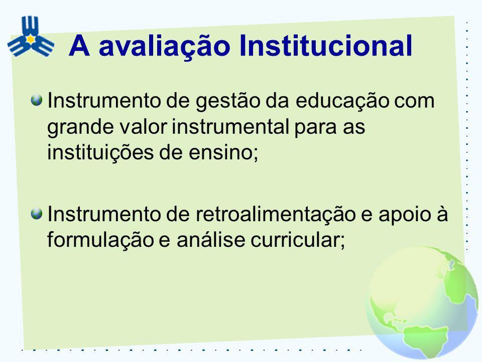 A avaliação Institucional Instrumento de gestão da educação com grande valor instrumental para as instituições de ensino; Instrumento de retroalimenta