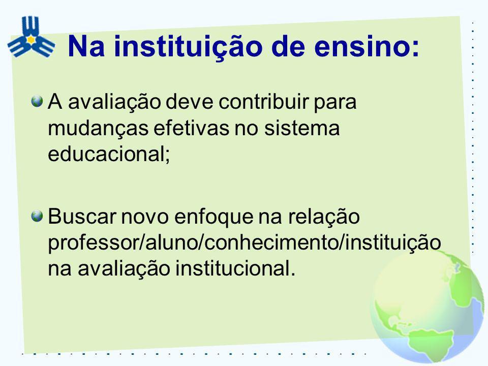 Na instituição de ensino: A avaliação deve contribuir para mudanças efetivas no sistema educacional; Buscar novo enfoque na relação professor/aluno/co