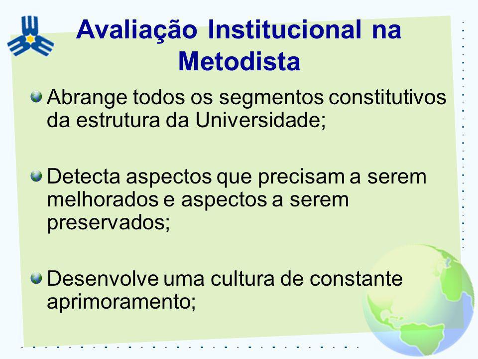 Avaliação Institucional na Metodista Abrange todos os segmentos constitutivos da estrutura da Universidade; Detecta aspectos que precisam a serem melh
