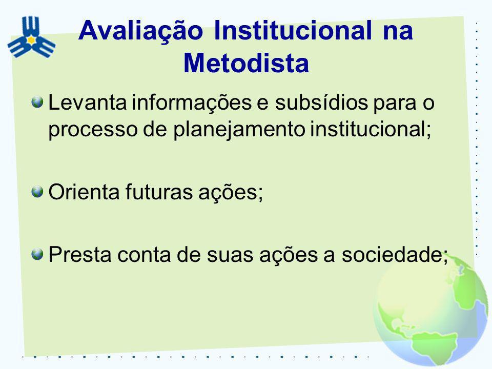 Avaliação Institucional na Metodista Levanta informações e subsídios para o processo de planejamento institucional; Orienta futuras ações; Presta cont
