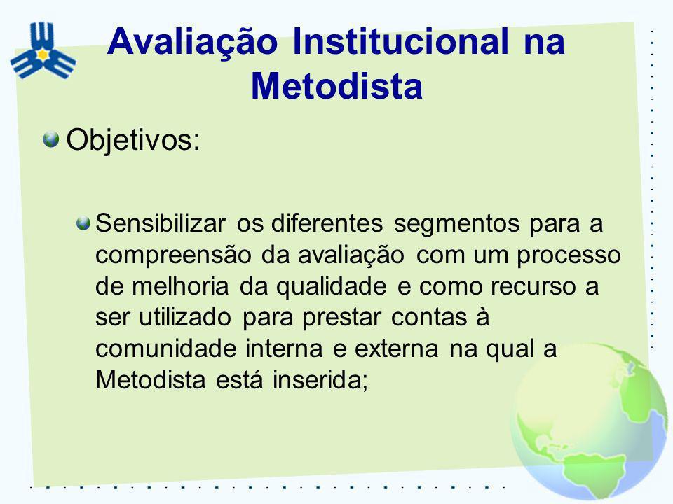 Avaliação Institucional na Metodista Objetivos: Sensibilizar os diferentes segmentos para a compreensão da avaliação com um processo de melhoria da qu
