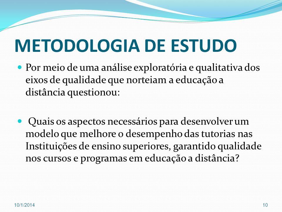 METODOLOGIA DE ESTUDO Por meio de uma pesquisa empírica numa Instituição de Ensino Superior de Curitiba que oferece cursos a distância, constatou: Um crescimento dos cursos a distância Aumento da oferta de cursos de graduação a distância Fonte (INEP, 2010) 10/1/201411