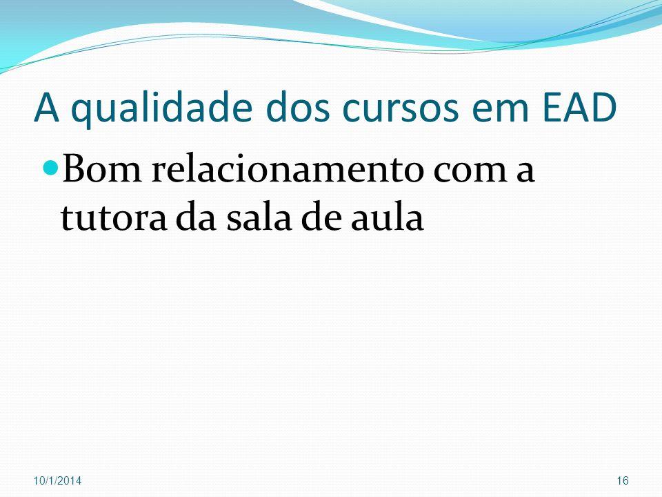 A qualidade dos cursos em EAD Bom relacionamento com a tutora da sala de aula 10/1/201416