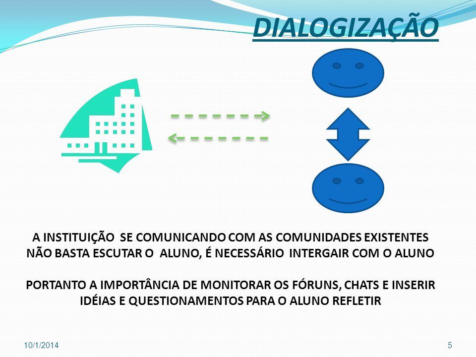 DIALOGIZAÇÃO A INSTITUIÇÃO SE COMUNICANDO COM AS COMUNIDADES EXISTENTES NÃO BASTA ESCUTAR O ALUNO, É NECESSÁRIO INTERGAIR COM O ALUNO PORTANTO A IMPOR