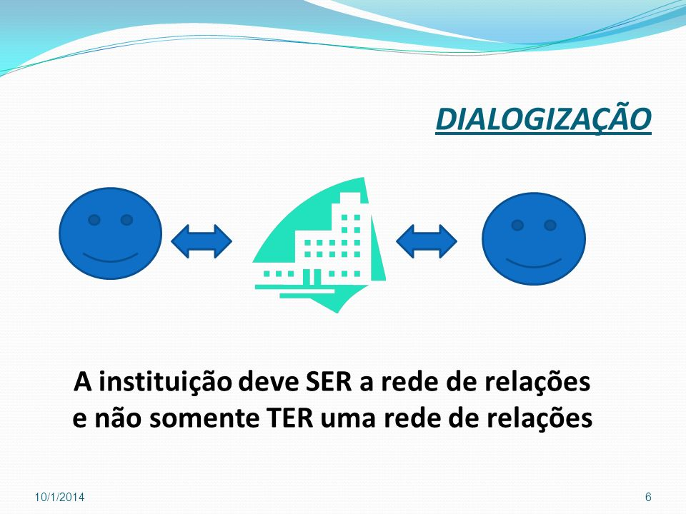 DIALOGIZAÇÃO A instituição deve SER a rede de relações e não somente TER uma rede de relações 10/1/20146