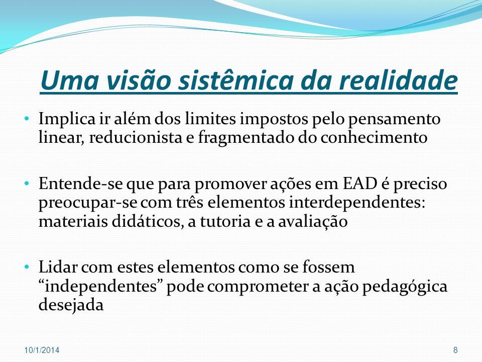 QUALIDADE EM EAD TUTORIA AVALIAÇÃO MATERIAL DIDÁTICO Os três os pilares básicos para a qualidade em EAD.