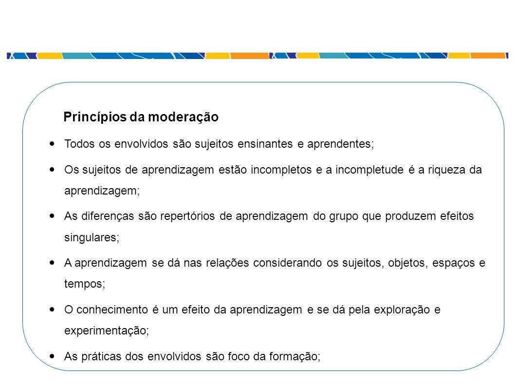 Princípios da moderação Todos os envolvidos são sujeitos ensinantes e aprendentes; Os sujeitos de aprendizagem estão incompletos e a incompletude é a