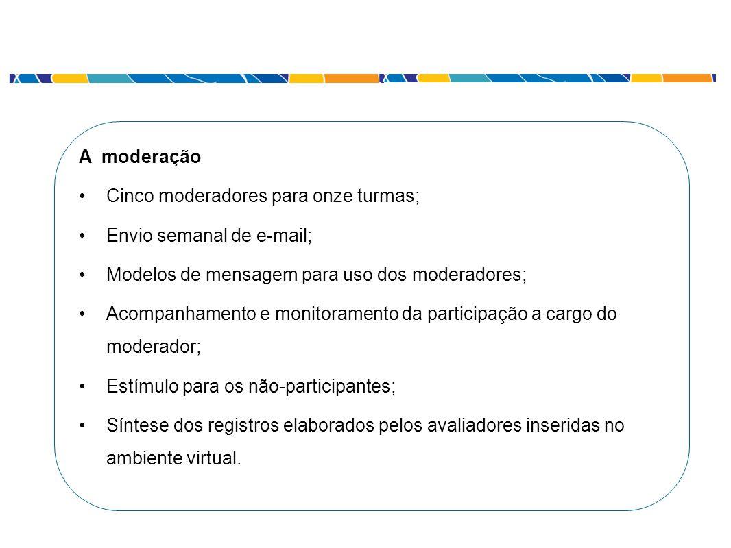 A moderação Cinco moderadores para onze turmas; Envio semanal de e-mail; Modelos de mensagem para uso dos moderadores; Acompanhamento e monitoramento