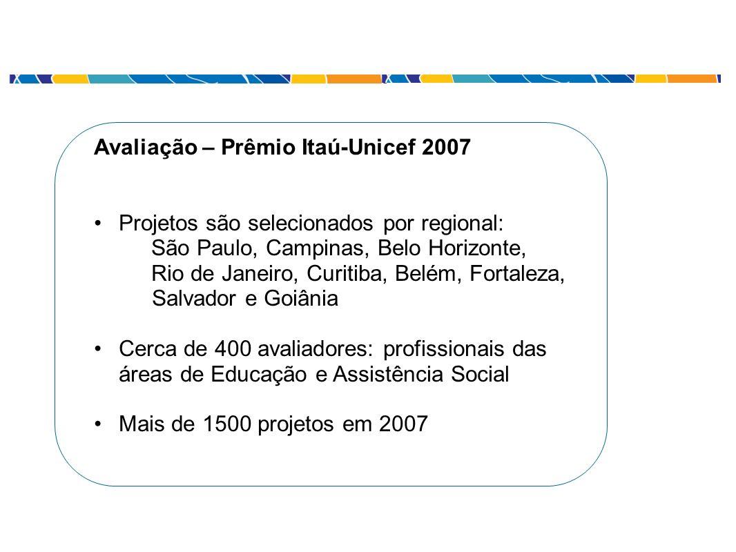 Avaliação – Prêmio Itaú-Unicef 2007 Projetos são selecionados por regional: São Paulo, Campinas, Belo Horizonte, Rio de Janeiro, Curitiba, Belém, Fort