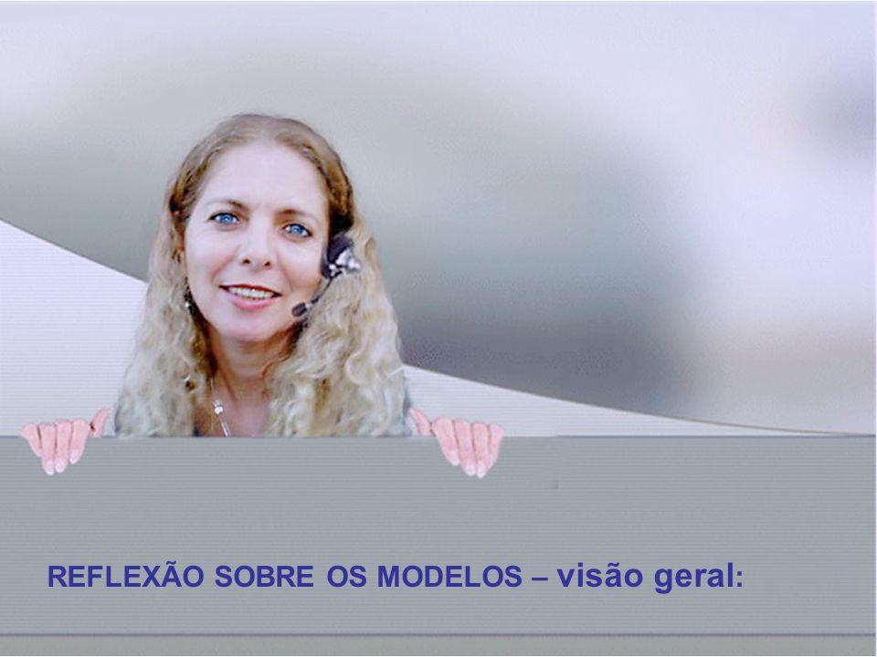 REFLEXÃO SOBRE OS MODELOS – visão geral :