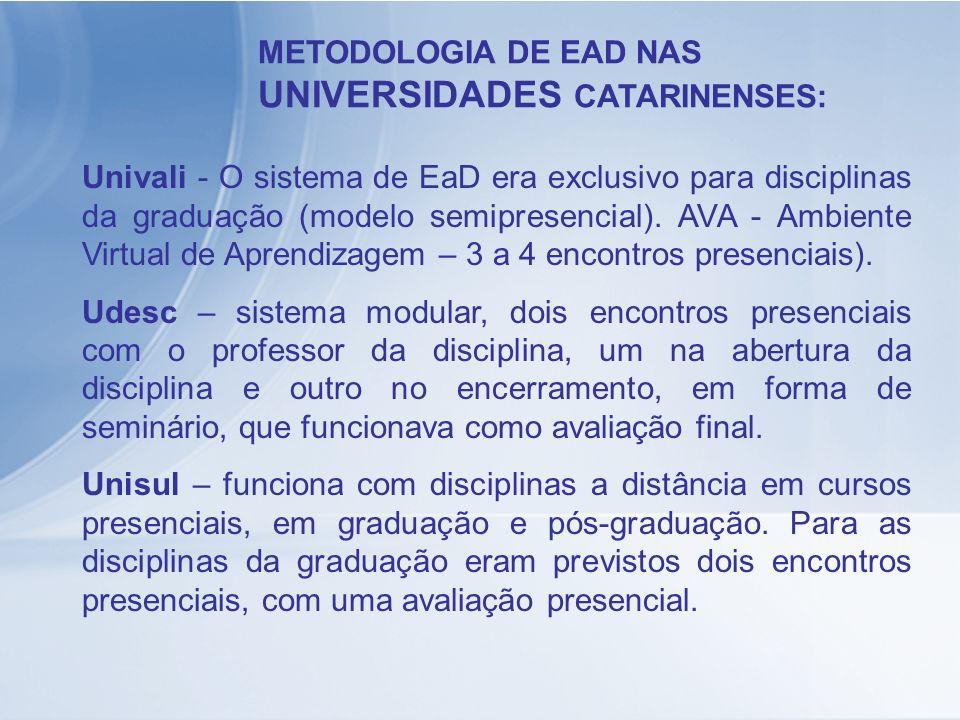 Univali - O sistema de EaD era exclusivo para disciplinas da graduação (modelo semipresencial). AVA - Ambiente Virtual de Aprendizagem – 3 a 4 encontr