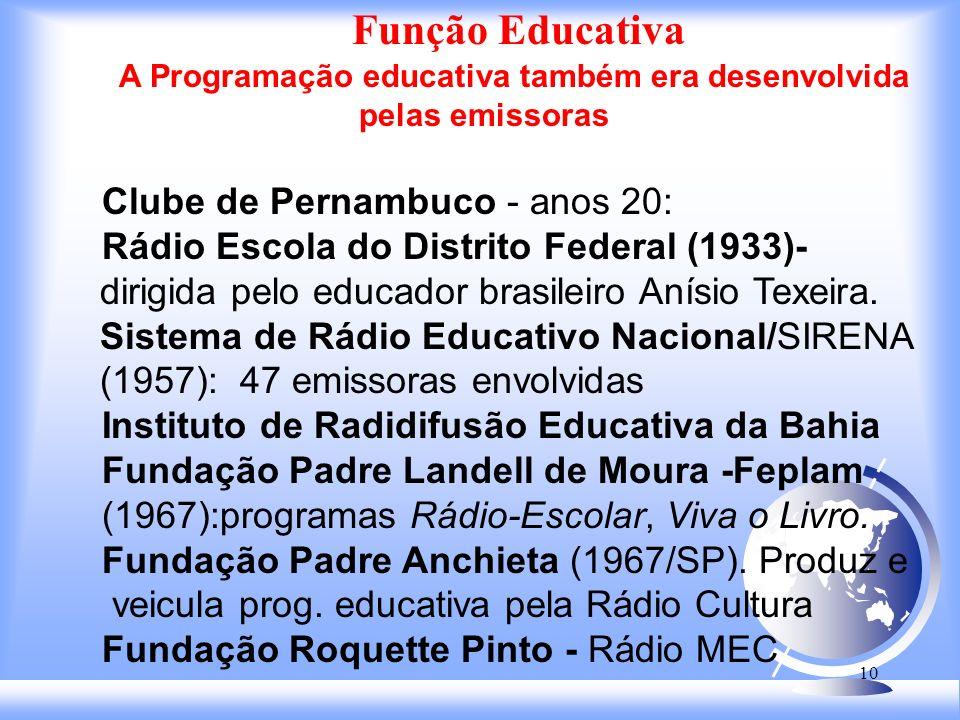 9 Função Educativa Várias emissoras nacionais e internacionais - BBC de Londres, Rai Italiana e a Rádio Canadá - tem desenvolvido programação educativa.