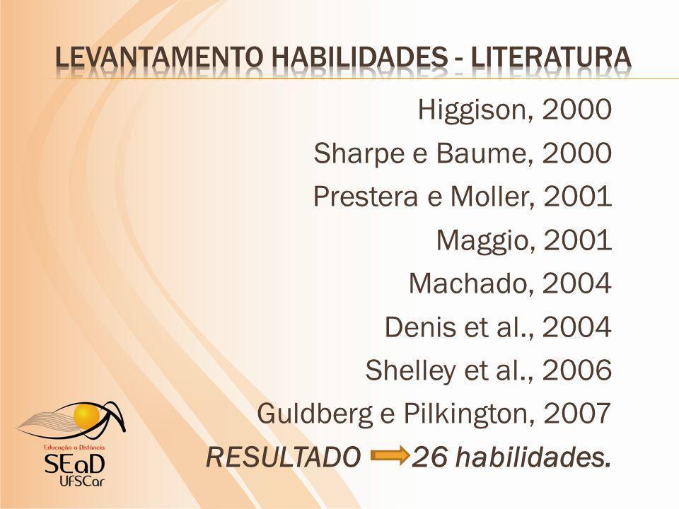 Higgison, 2000 Sharpe e Baume, 2000 Prestera e Moller, 2001 Maggio, 2001 Machado, 2004 Denis et al., 2004 Shelley et al., 2006 Guldberg e Pilkington, 2007 RESULTADO 26 habilidades.