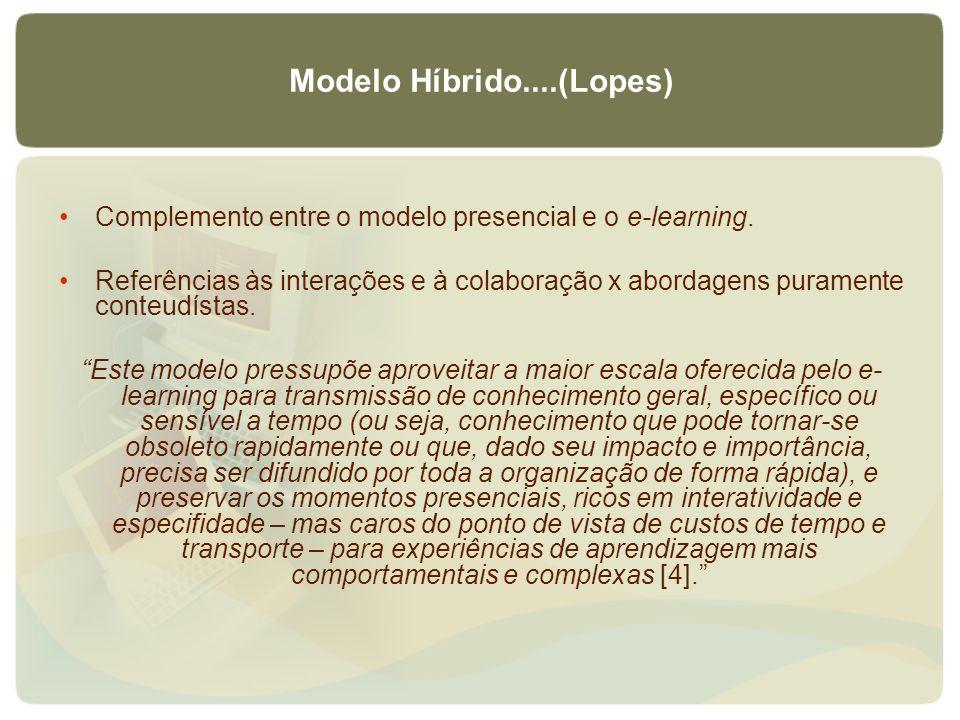 Modelo Híbrido....(Lopes) Complemento entre o modelo presencial e o e-learning. Referências às interações e à colaboração x abordagens puramente conte