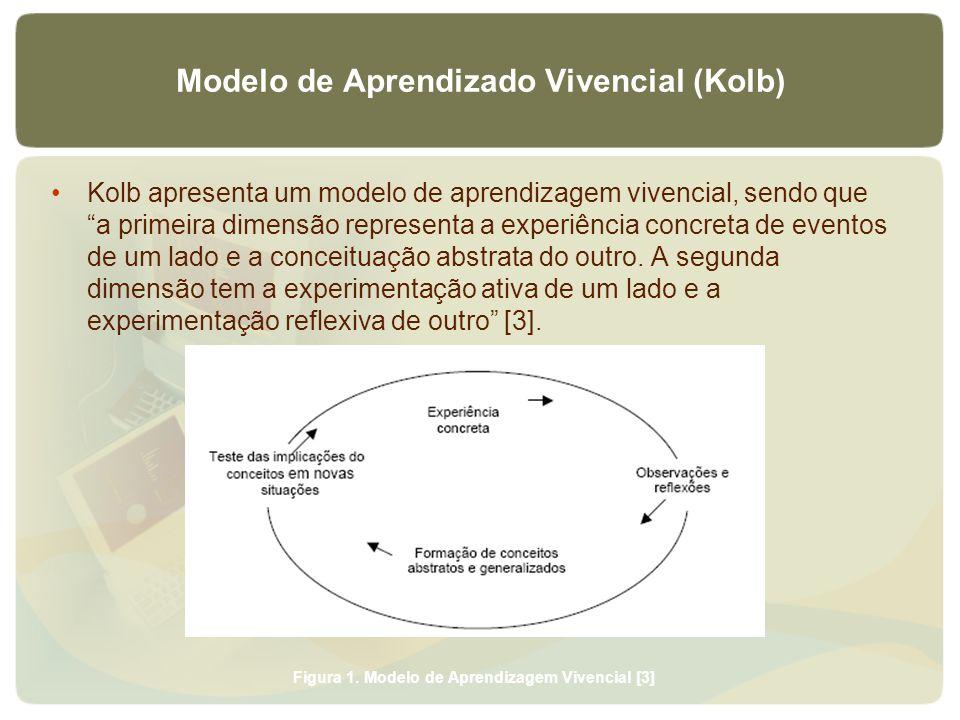 Kolb apresenta um modelo de aprendizagem vivencial, sendo que a primeira dimensão representa a experiência concreta de eventos de um lado e a conceitu