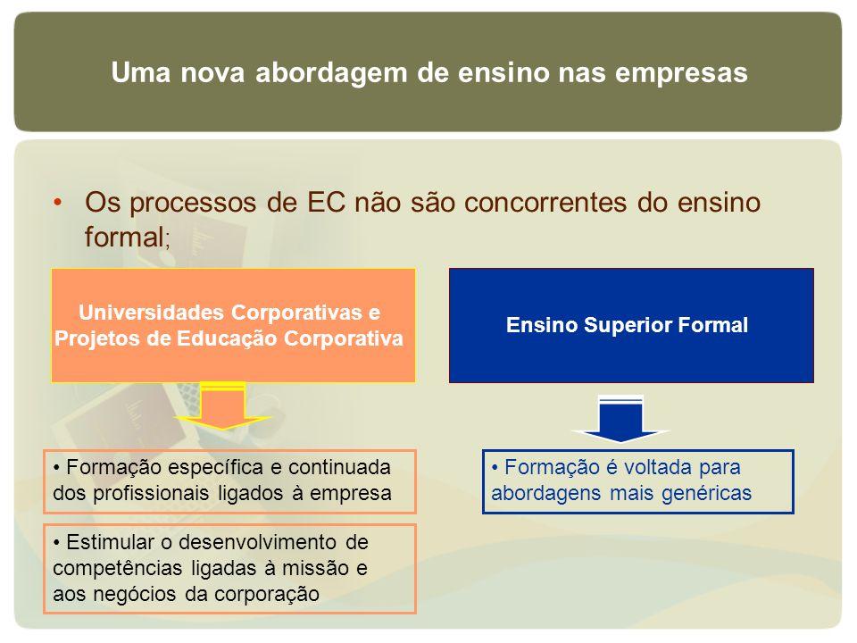 Uma nova abordagem de ensino nas empresas Os processos de EC não são concorrentes do ensino formal ; Universidades Corporativas e Projetos de Educação