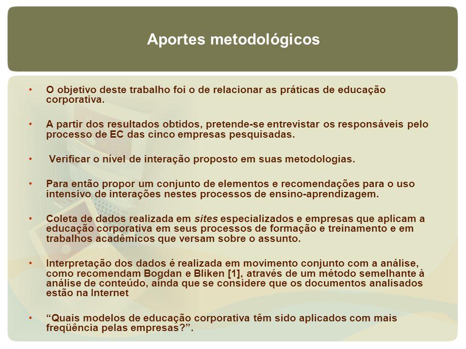 Aportes metodológicos O objetivo deste trabalho foi o de relacionar as práticas de educação corporativa. A partir dos resultados obtidos, pretende-se