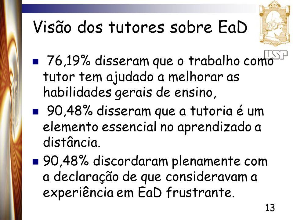 13 Visão dos tutores sobre EaD 76,19% disseram que o trabalho como tutor tem ajudado a melhorar as habilidades gerais de ensino, 90,48% disseram que a