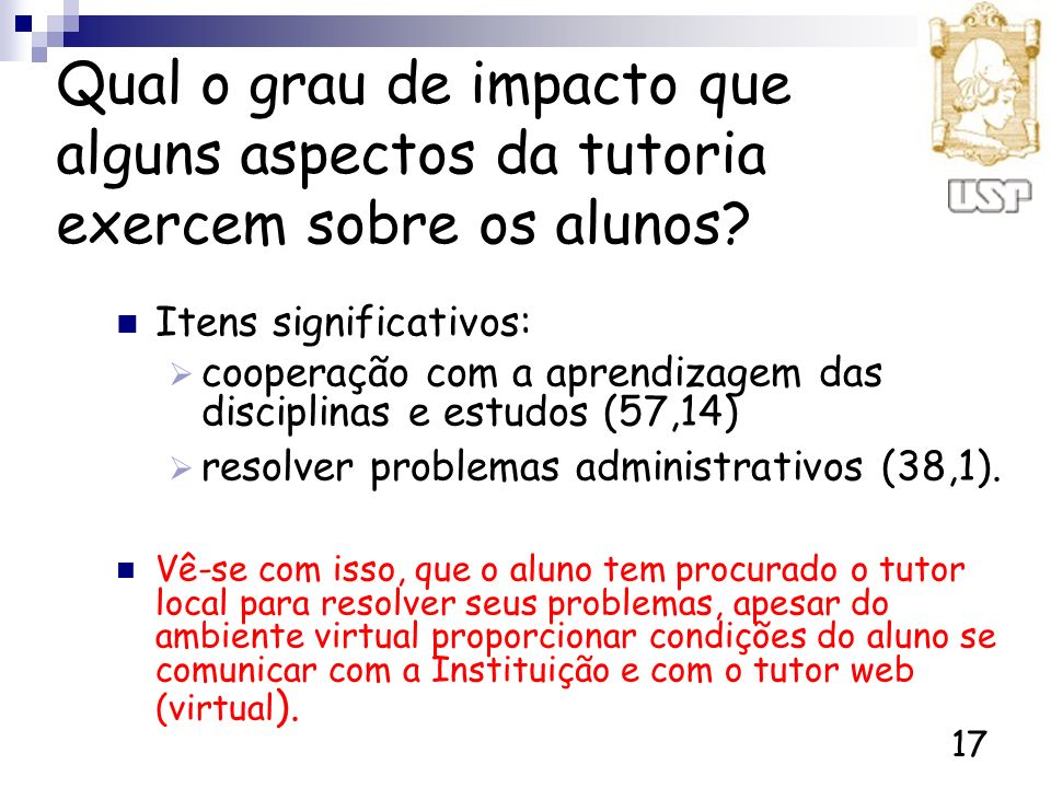 17 Qual o grau de impacto que alguns aspectos da tutoria exercem sobre os alunos? Itens significativos: cooperação com a aprendizagem das disciplinas